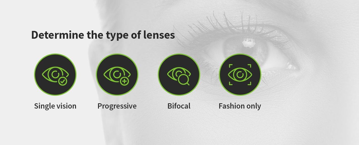 type of lenses for eyeglasses